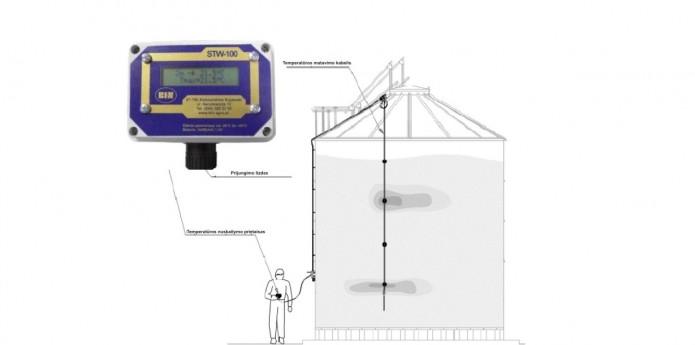 Temperatuuri mõõtmise süsteemid